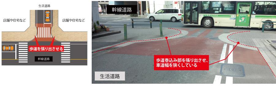 張り出しによる生活道路の安全対策