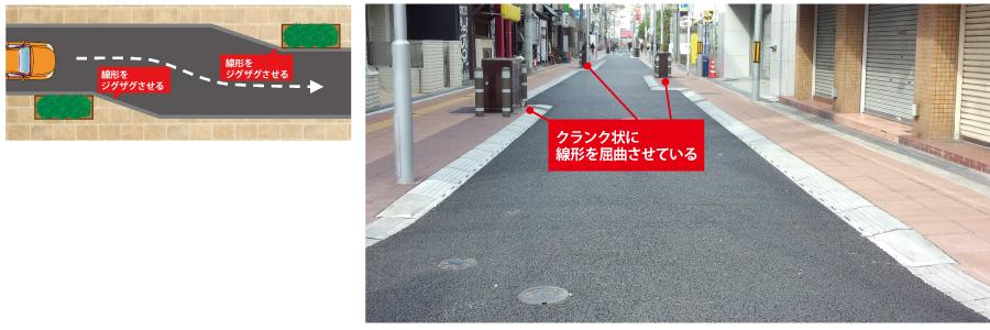 シケイン(屈曲)による生活道路の安全対策