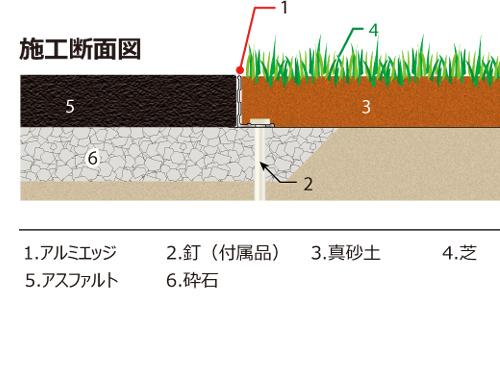 スナップエッジ構造イメージ02