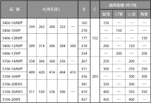 ブーツEXシリーズ品番