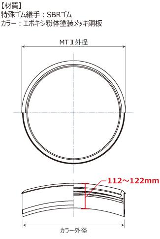 推進管用MTⅡシリーズ製品イメージ