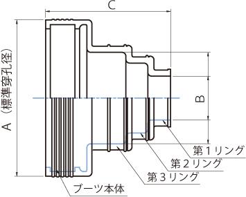 マルチコネクター製品イメージ