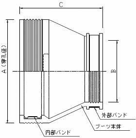 ブーツトグルタイプ製品イメージ