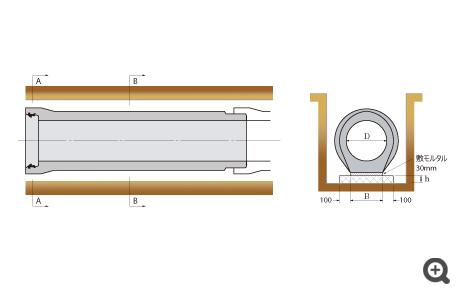 BZ台付管の据付寸法イメージ01