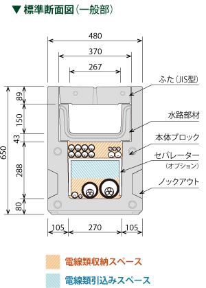 D.D.BOX NEO標準断面図(一般部)