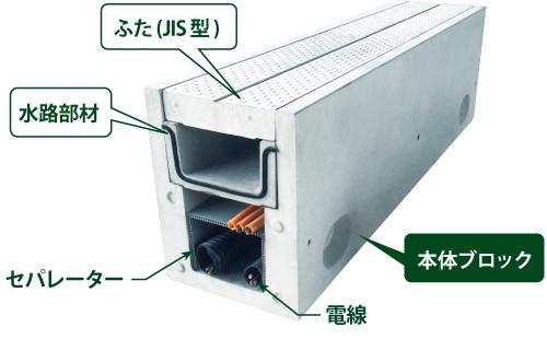 D.D.BOX NEO構造イメージ01