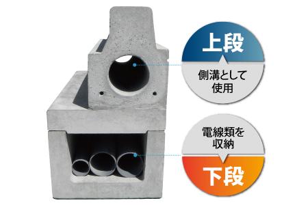 歩道のある道路の無電柱化に集水機能付縁石+小型トラフ D.D.BOX Pleon