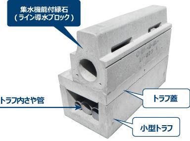 D.D.BOX Pleon構造イメージ01