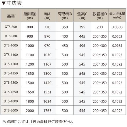 エクストッパー製品ラインナップ 表