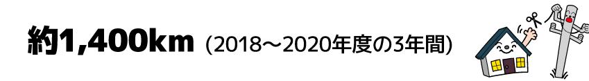 約1400km(2018~2020年度の3年間)