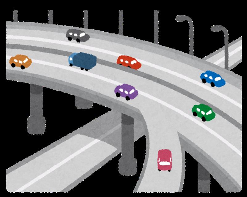 交通量の多い場所(高速道路など)で使用