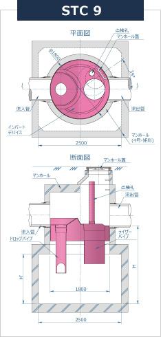 STC9・14