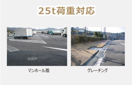 車両が通行する場所でも設置可能!