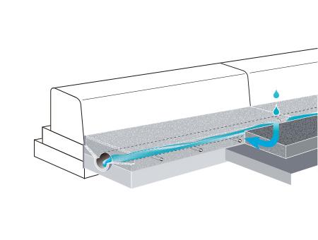 ライン導水ブロック-G型写真
