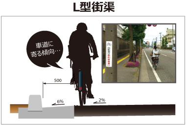 自転車走行空間を拡大し、安全な走行を実現!L型街渠