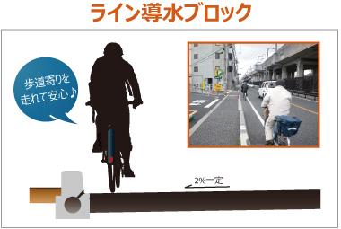 自転車走行空間を拡大し、安全な走行を実現!ライン導水ブロック