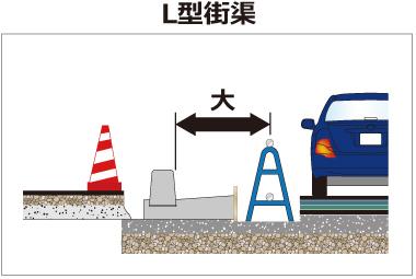 交通規制範囲の縮小 L型街渠