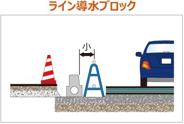 交通規制範囲の縮小 ライン導水ブロック