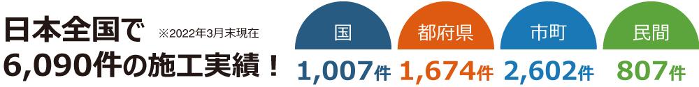 日本全国で 5,649の施工実績!
