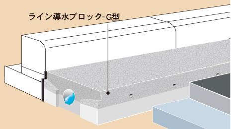 ライン導水ブロック-G型の利点イメージ02