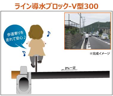 自転車走行空間を拡大し、安全な走行を実現!ライン導水ブロックV型300