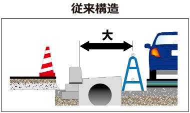 交通規制範囲の縮小 従来構造
