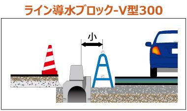 交通規制範囲の縮小 ライン導水ブロックV型300