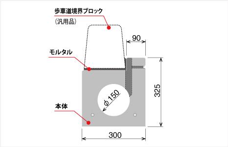 ライン導水ブロックV型 本体