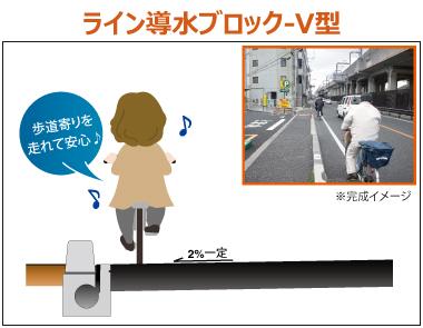 自転車走行空間を拡大し、安全な走行を実現!ライン導水ブロックV型