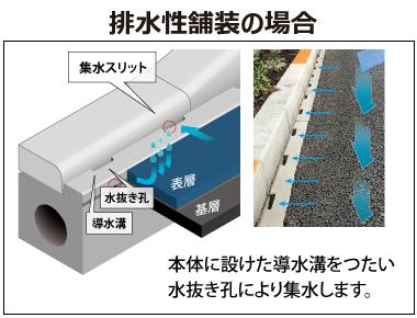 排水性舗装の場合