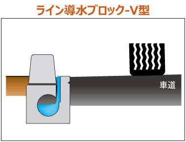ライン導水ブロックV型300