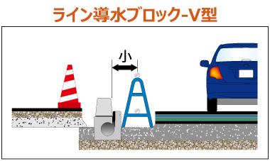 交通規制範囲の縮小 ライン導水ブロックV型