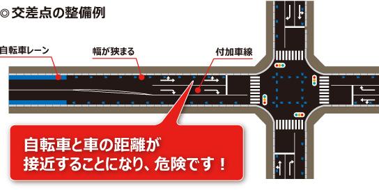 交差点の整備例