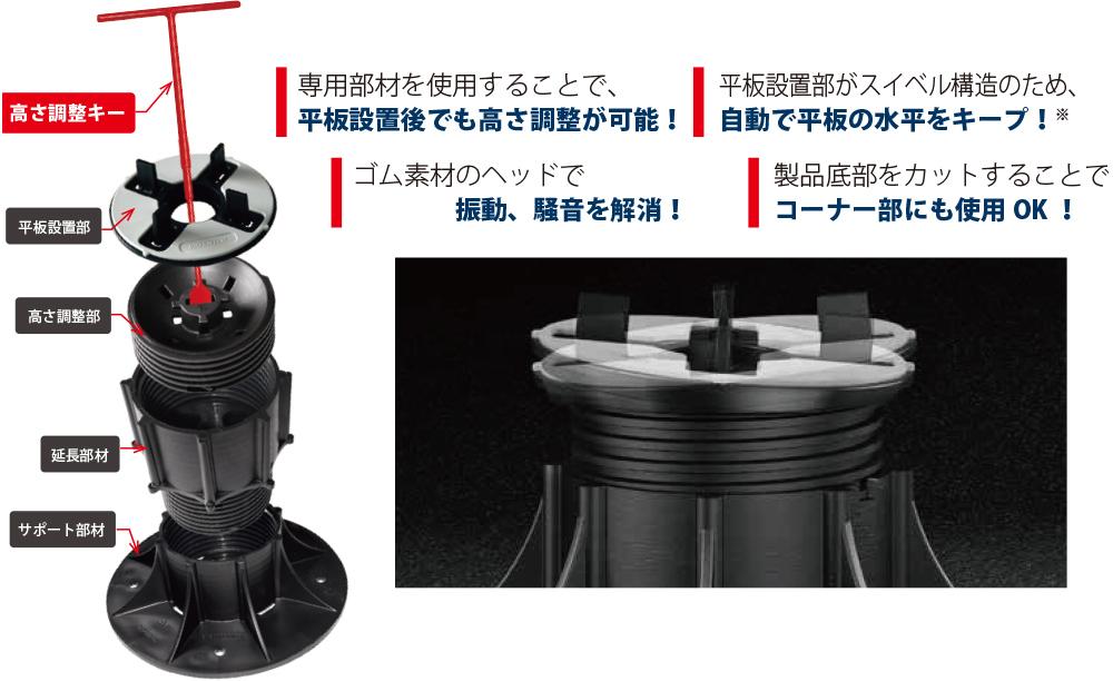 Pedestal SEシリーズ構造イメージ01