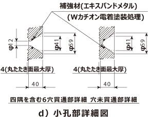 プロテロックワンダー 小孔部詳細図