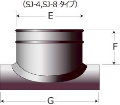 サドルジョイント適用管種イメージ01