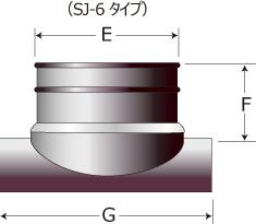 サドルジョイント適用管種イメージ03