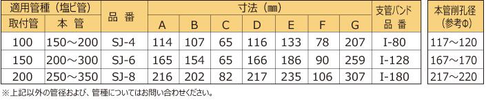 サドルジョイント寸法表
