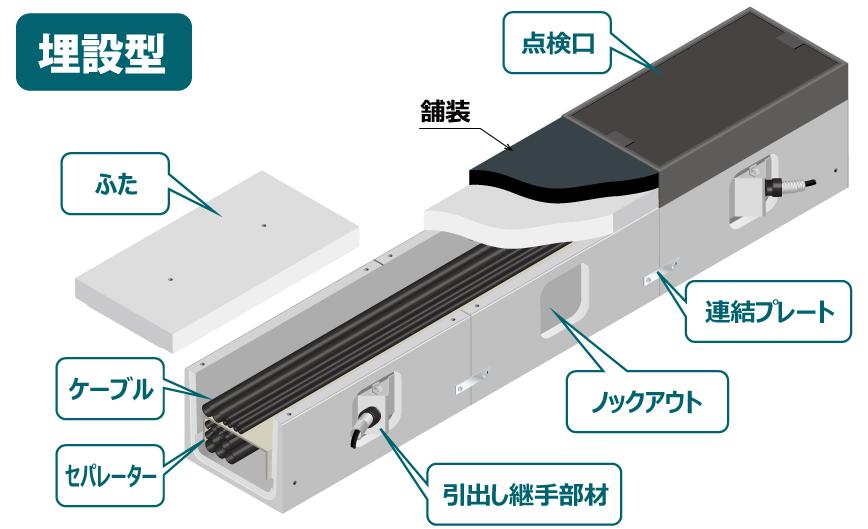 S.D.BOX 埋設型 構造イメージ