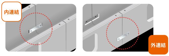 S.D.BOX連結部の構造イメージ