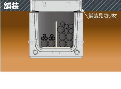 S.D.BOX 露出型