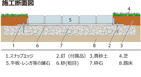 スナップエッジの構造イメージ02