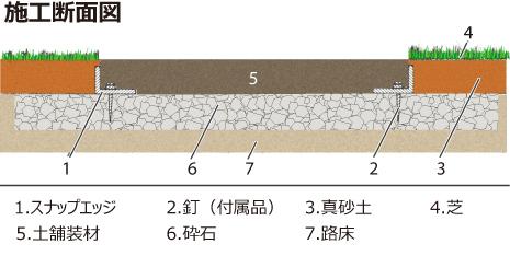 スナップエッジ[ロータイプ]の構造イメージ02