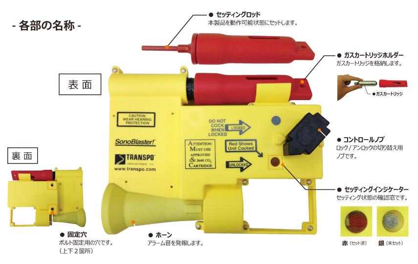 ソノブラスター製品構成