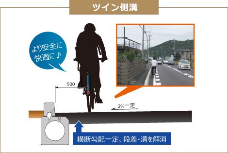 路肩走行の安全性向上 ツイン側溝