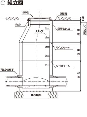 バイコンマンホールの組立図